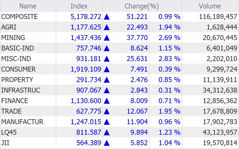 tips trading forex tanpa loss sinyal perdagangan indeks