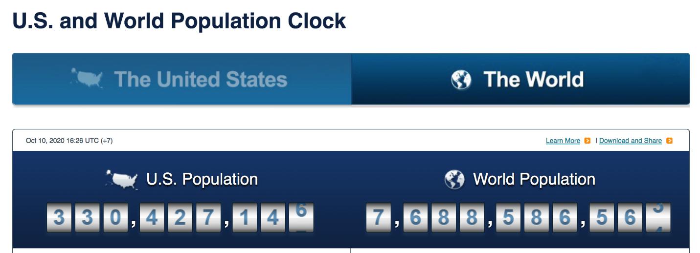 US and World Population Clock