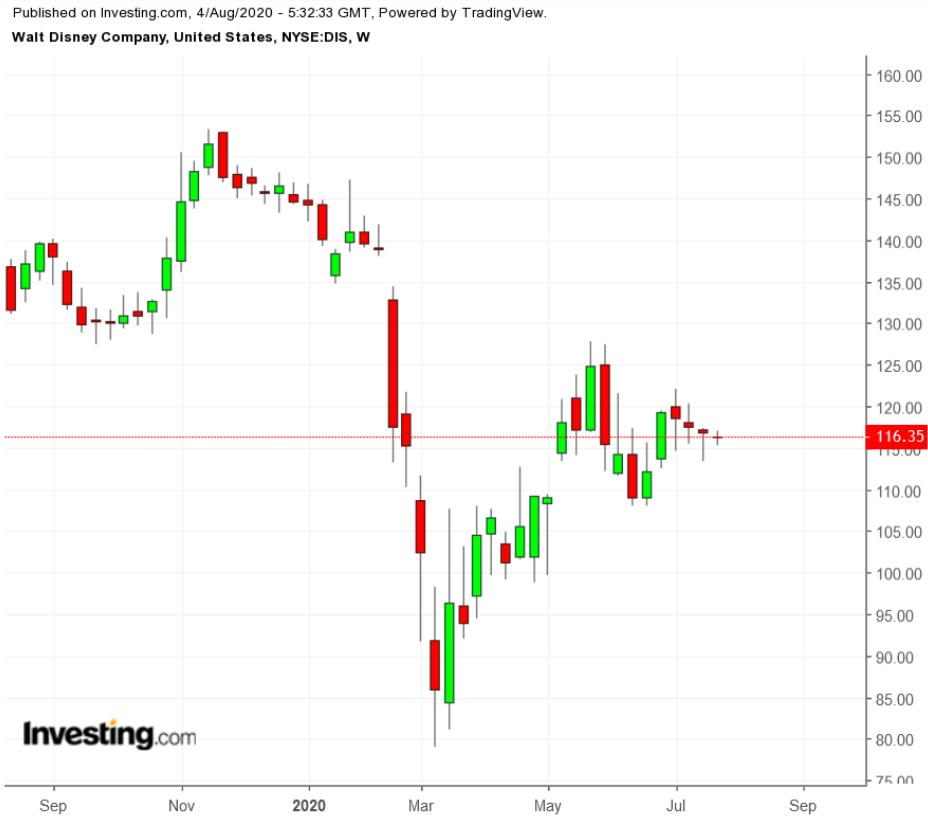 Demo Perdagangan Kota Singkawang: Forex Trading Singapura Lowongan Kerja