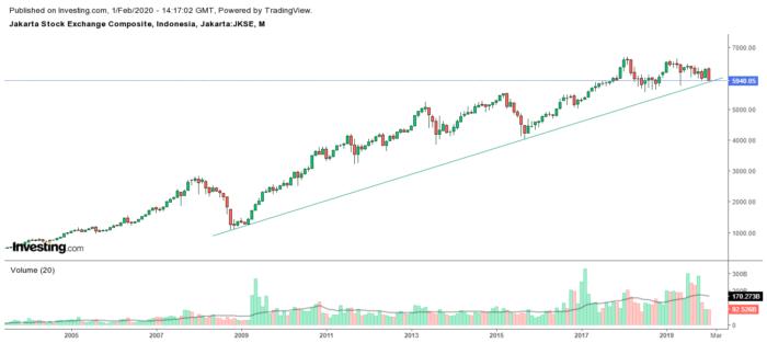 Strategi Trading Berdasarkan Setiap Sesi Pasar