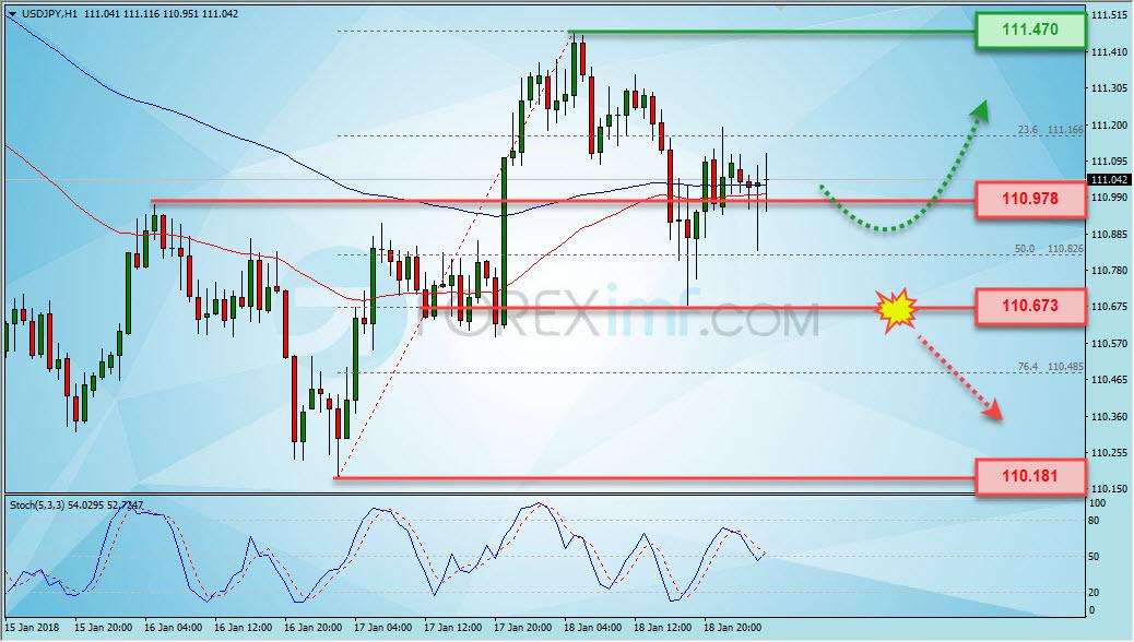 Sinyal forex trading yang dibayar