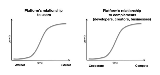 Manfaat Teknologi Blockchain