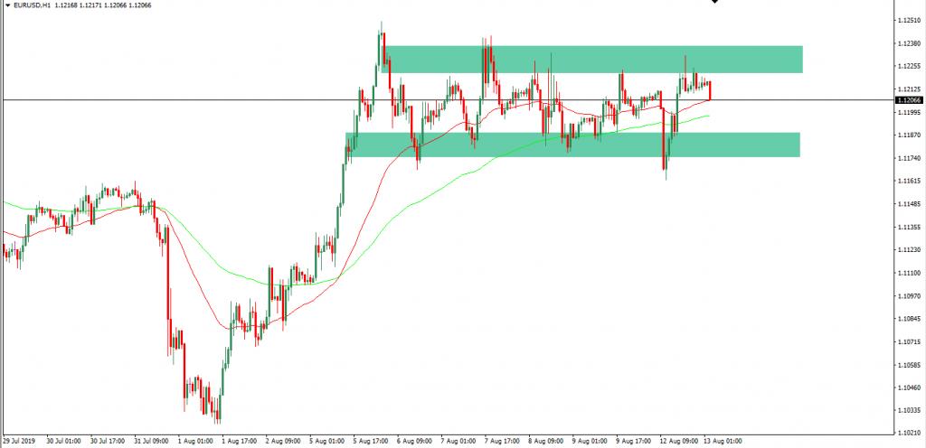 Struktur Pasar Trading - Artikel Forex