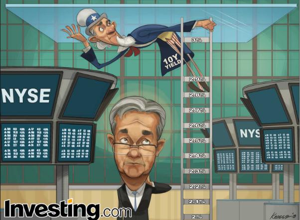 U.S. 10-Year Yield Hits The Key 3%-Mark